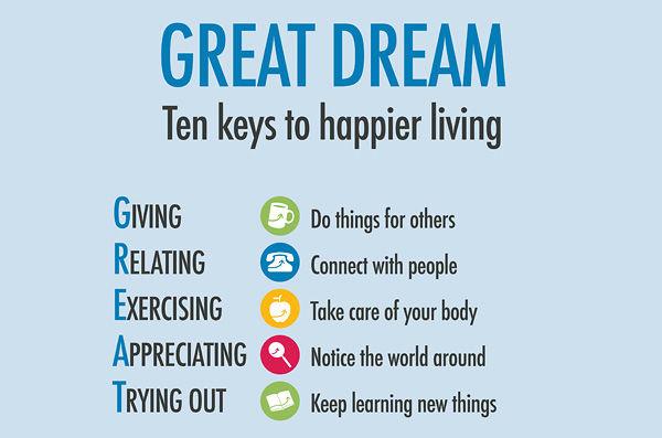 Happiness Acronym Charts