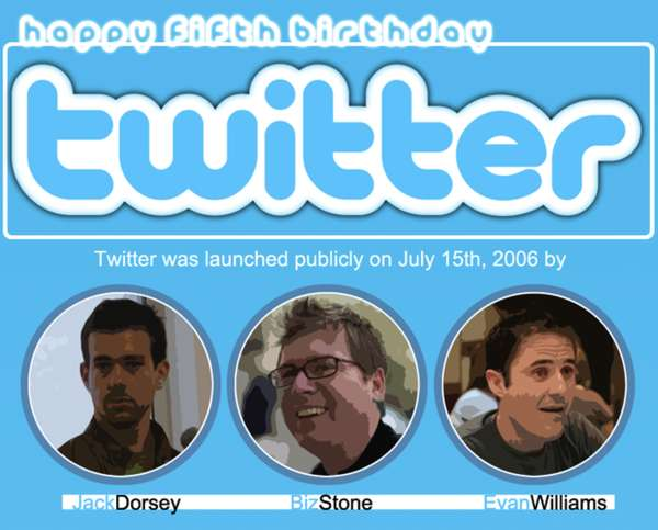 Happy Birthday Twitter Infographic