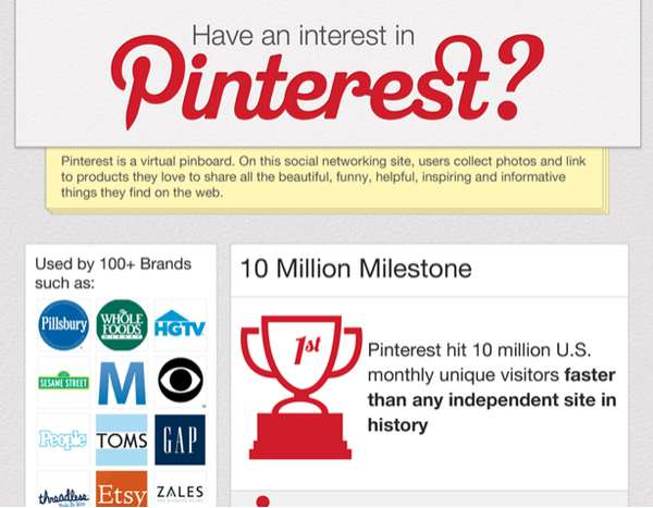 Have an Interest in Pinterest