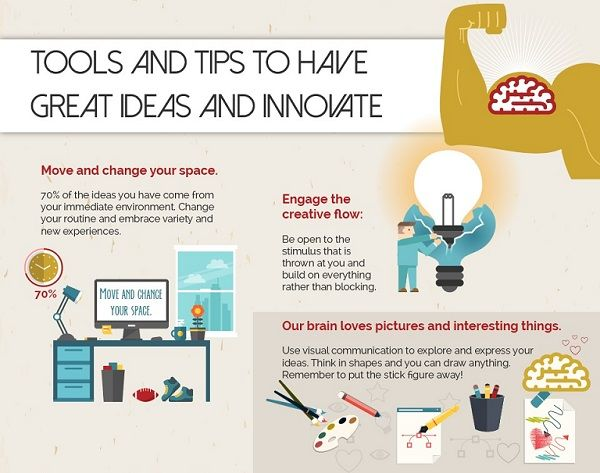 Creative Ideation Guides