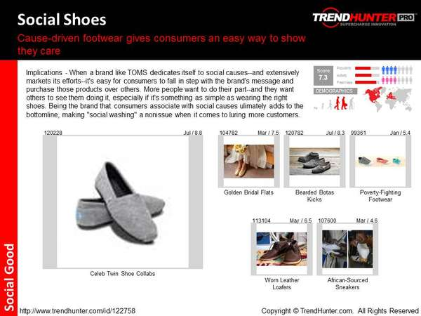 Heels Trend Report