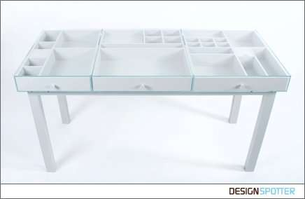 Organizational Tables