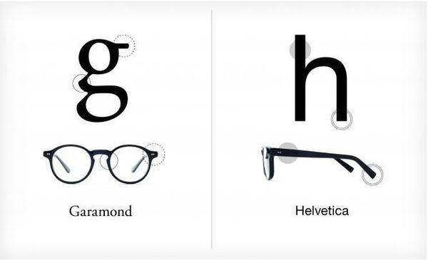Font-Inspired Eyewear
