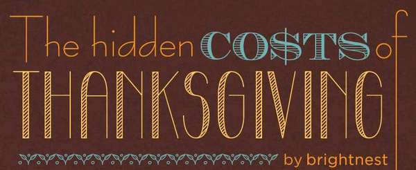 hidden cost of thanksgiving