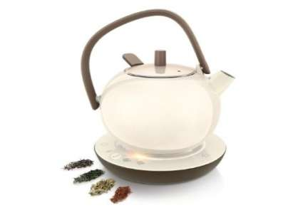 High-Tech Teapots
