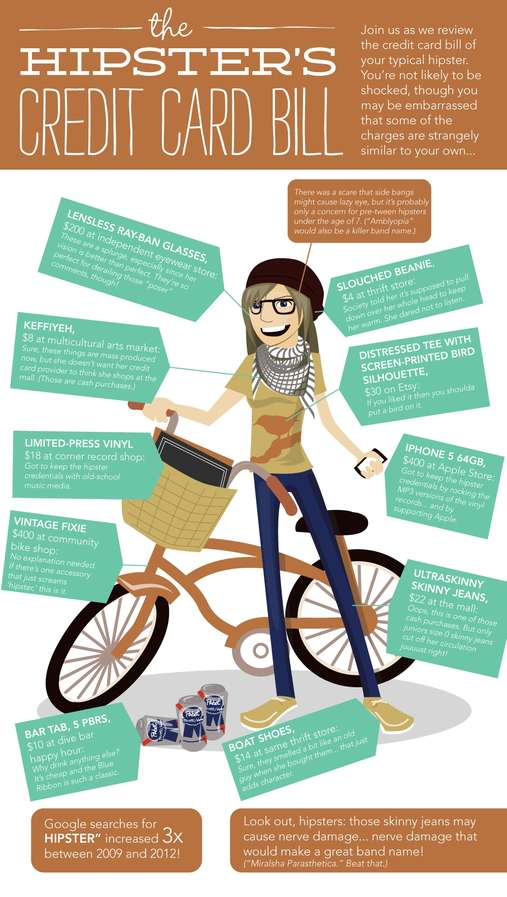 Hipster Credit Card infographic