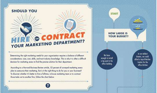Hire or Contract infographic