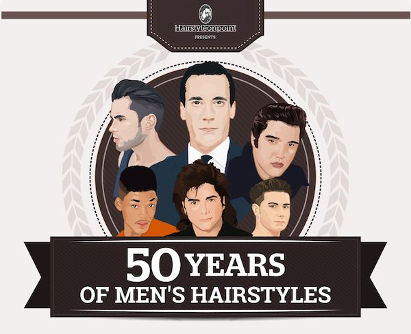 Historical Hairstyle Infographics