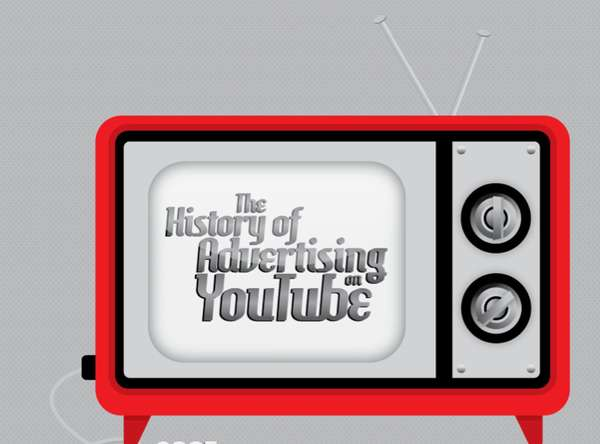 Virtual Video Flowcharts : History of Advertising