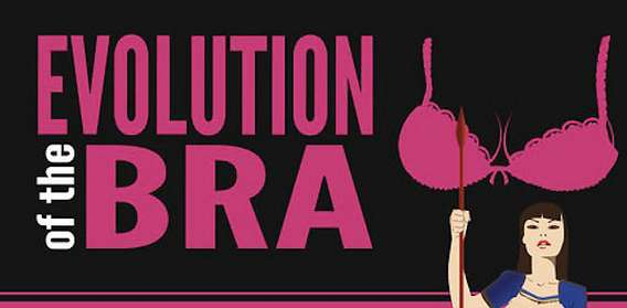 Bra Evolution Infographics : history of bras