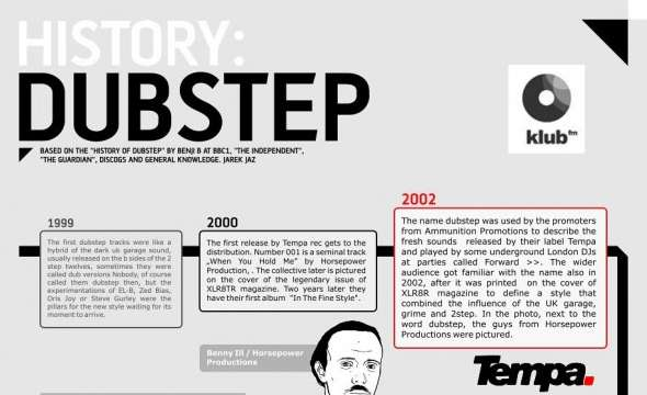 History of Dubstep