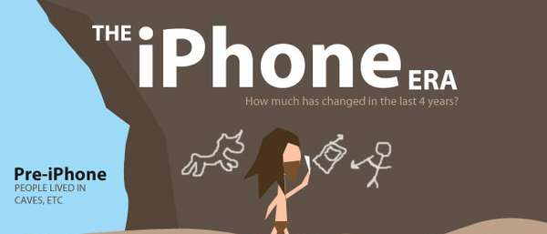 History of the iPhone Infograph