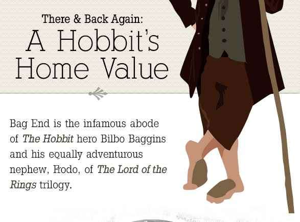 hobbit's home value