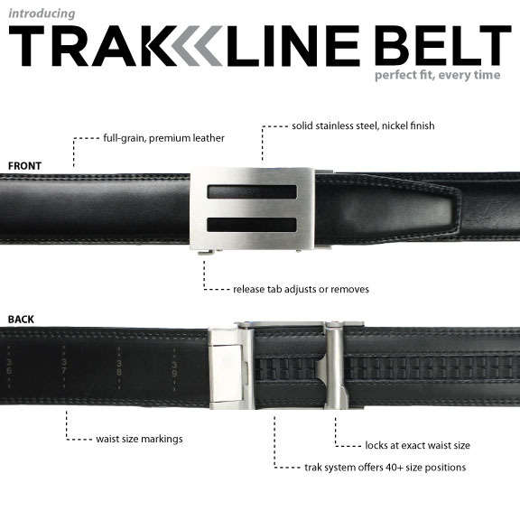 Holeless Technology Belts