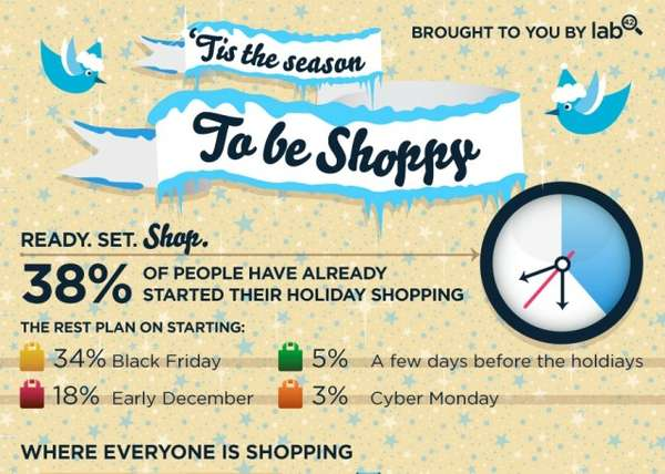 Holiday Spending Forecast