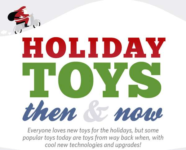 Holiday Toys Then Now
