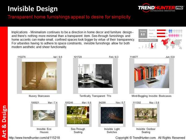 Home Appliance Trend Report