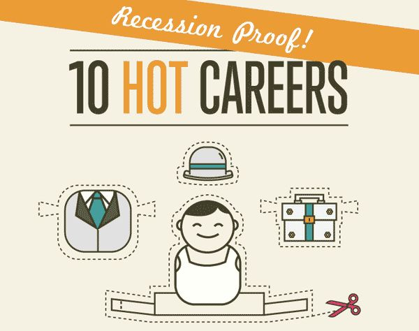 Recession-Proof Career Charts