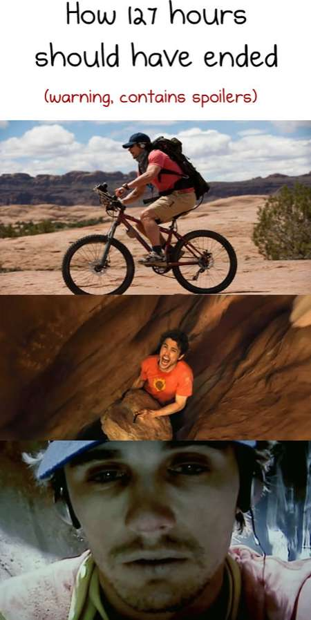 How 127 Hours Should Have Ended