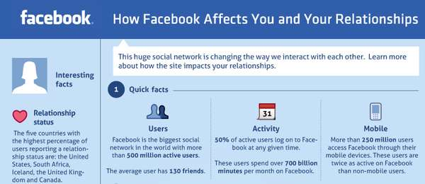 How Facebook Affects You