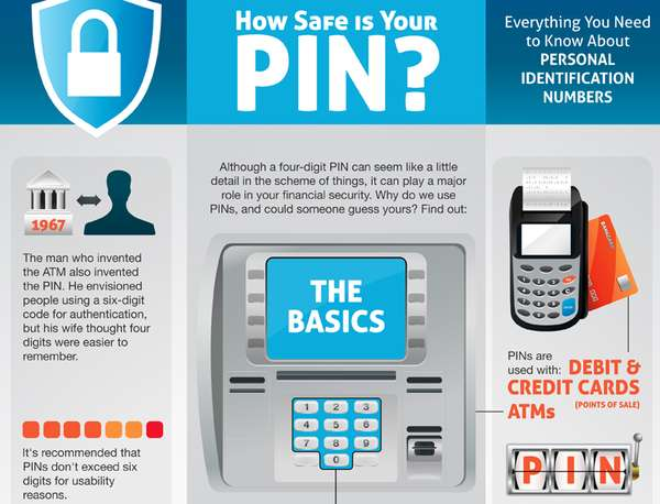 Bank Safety Infographics
