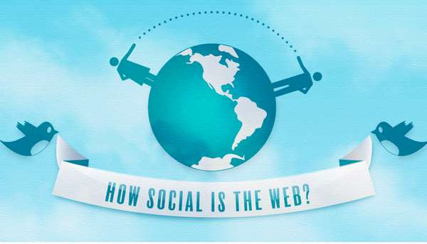 how social is the web