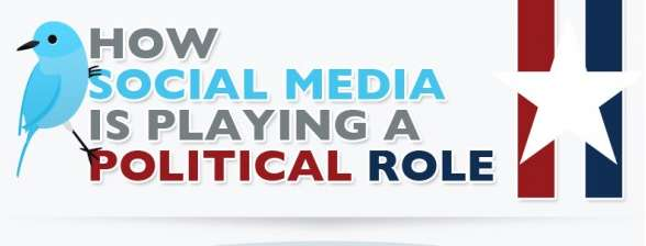 Social Media is Playing a Political Role