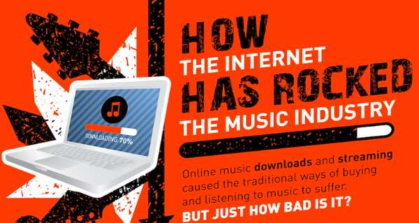 How the Internet has Rocked the Music Industry