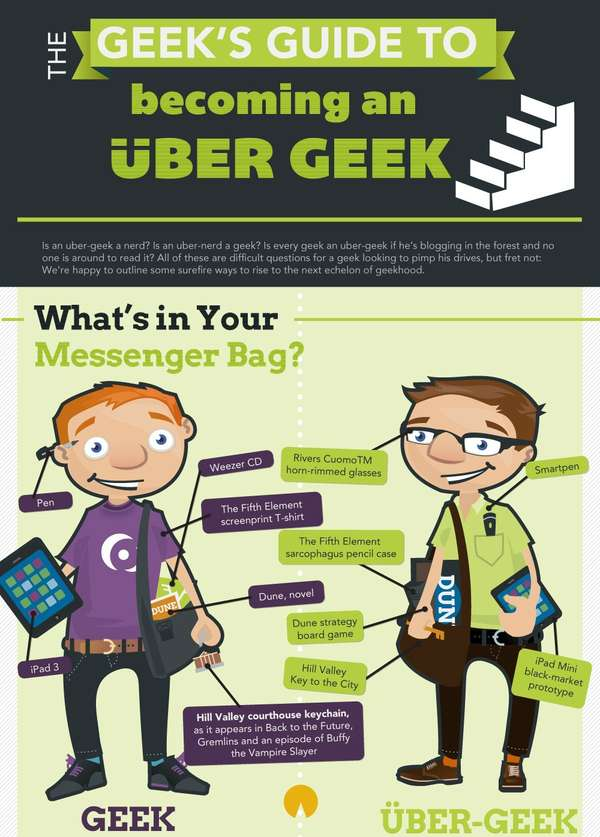 Geeky Personality Infographics