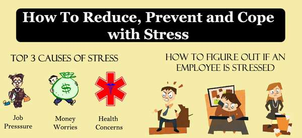 the impact of stress on people and the methods of coping with it They are your clue that you need to do something to reduce the impact stress stopper: stress coping methods you may drink degree of life stress people with.