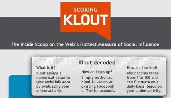How To Gain More Klout