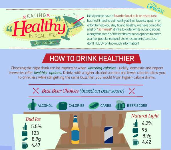 'How To Stay Healthy When Going Out To Drink' Infographic