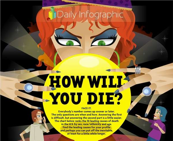 How Will You Die Infographic