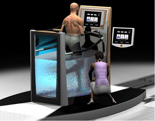 Treadmill In A Hot Tub Hydro Physio Lifeststyle