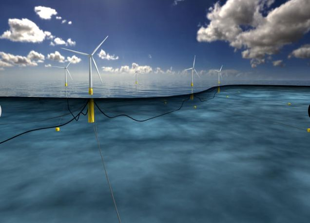 Giant Floating Wind Farms