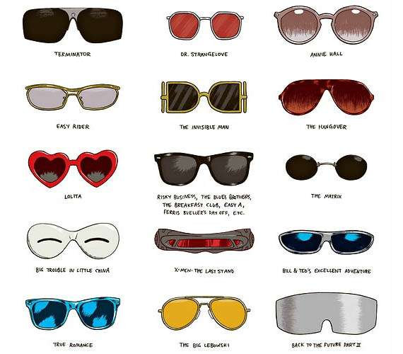 Iconic Movie Sunglasses Inforgraphic