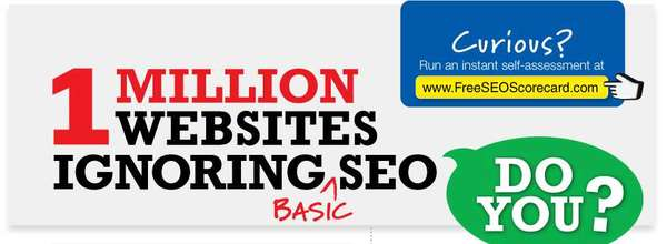 Internet Search Ranking Infographics