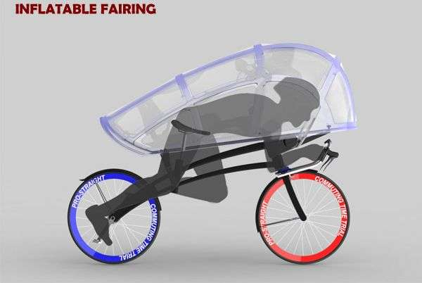 Sleek Cycling Shields