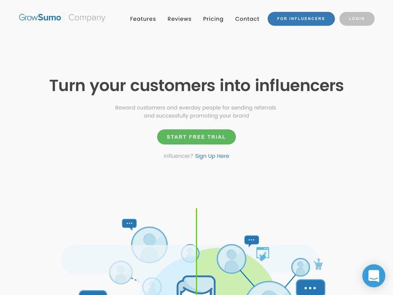 Influencer Business Referral Platforms
