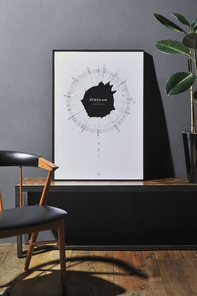 Personalized Infographic Art