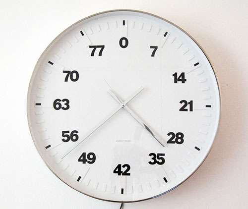 Lifespan Countdowns