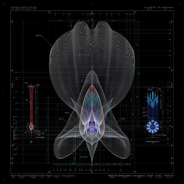 Exhaustive Lifeform Blueprints