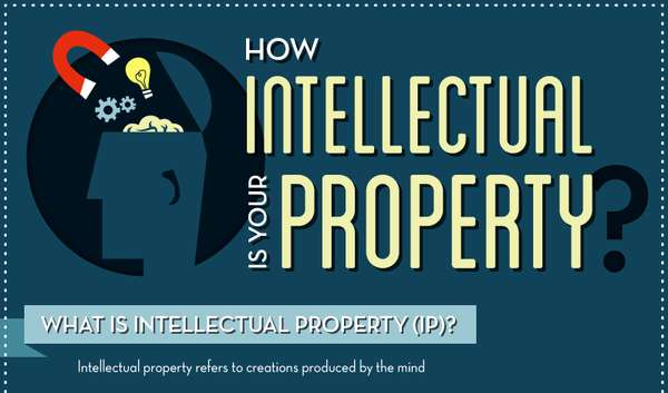 Intellectual Property Patent