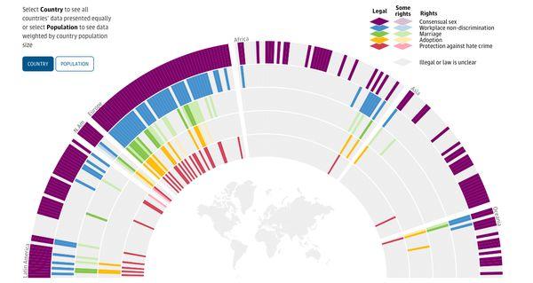 LBGT Rights Visualizations