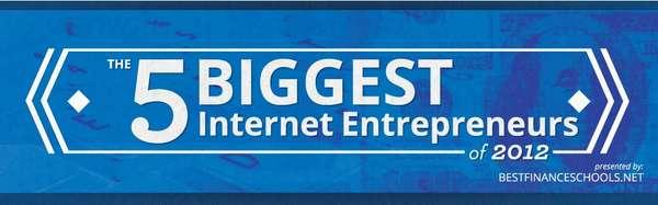 Online Entrepreneurship Infographics