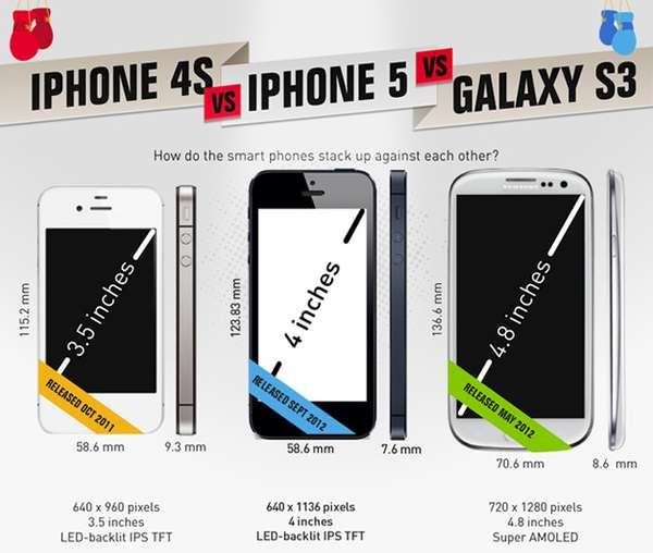 Smartphone Comparison Infographics