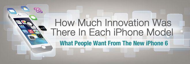 Smartphone Desire Infographics