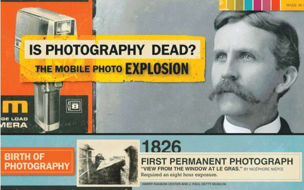 Is Photography Dead