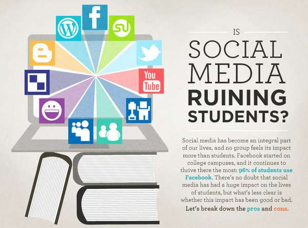 social media as distractions to the focus of students Are you spending too much time on social media or texting take this short quiz and fill in your answers in the table below scoring: give yourself two student success office (2nd floor of south campus hall) or call 519-888-4567 ext 84410.
