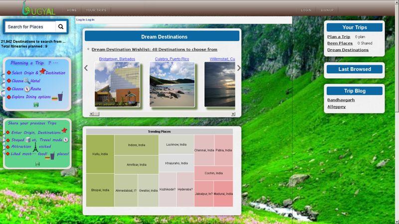 Itinerary Sharing Platforms